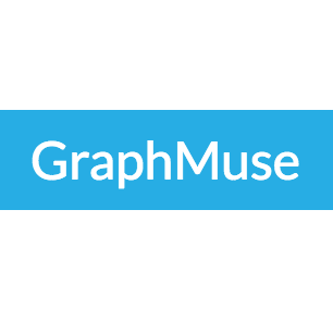 GraphMuse
